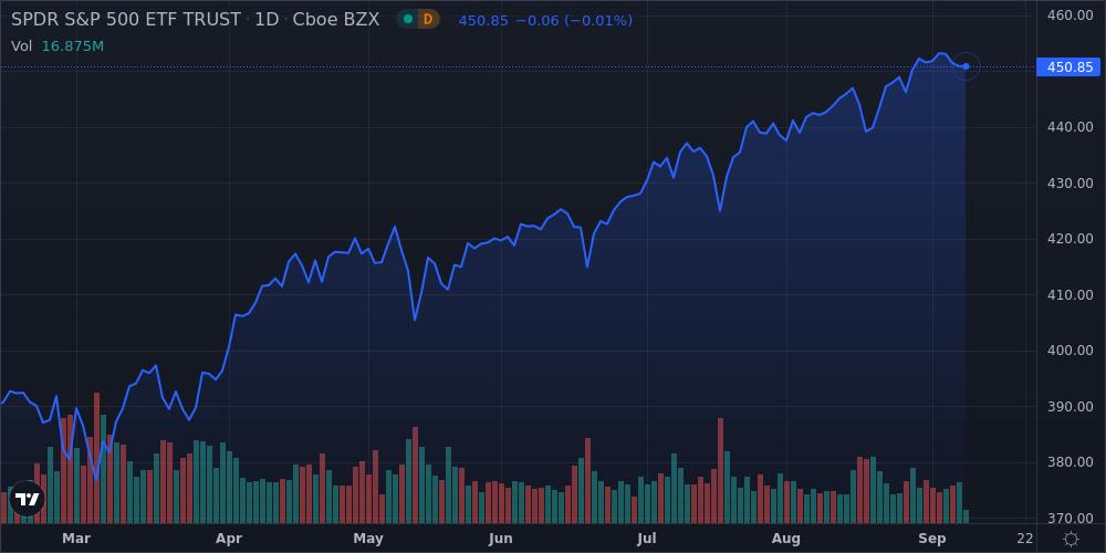 Dollar Weakens, Treasuries Fall, Commodities Decline, Stocks Slump - U.S Daily Markets Wrap