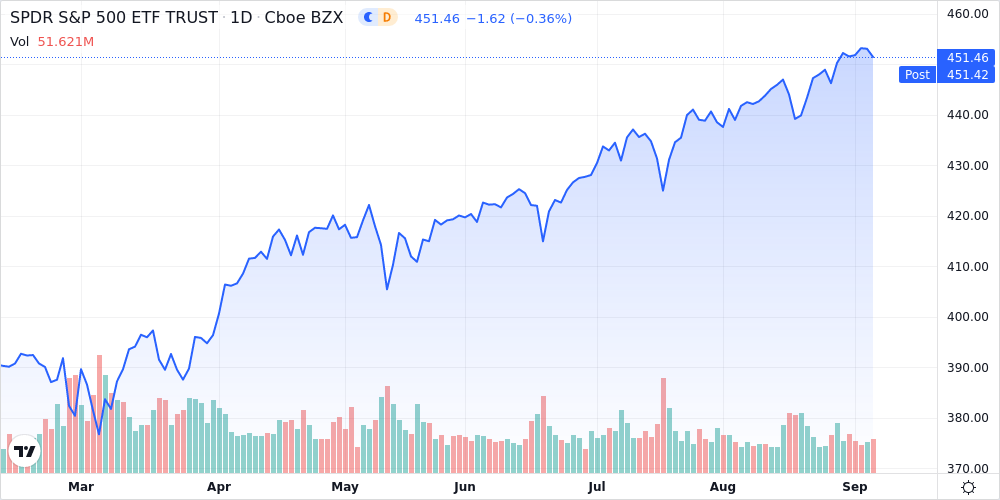 Dollar Strengthens, Treasuries Fall, Commodities Decline, Stocks Slump - U.S Daily Markets Wrap